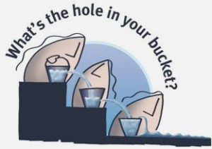 hole_in_the_bucket_2007_clip_image002