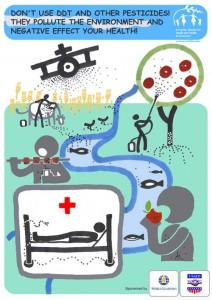 Poster-pesticide-en