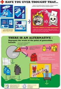 poster_hosp_waste_big